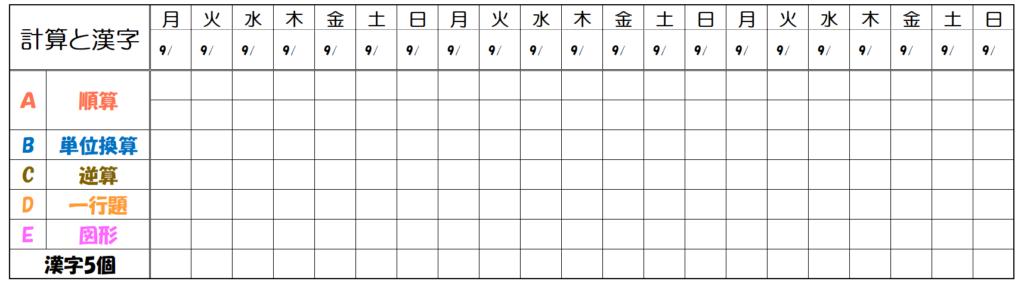 計算と漢字の正誤表